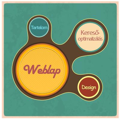weblap felépítése (weblap, tartalom, keresőoptimalizálás, design)